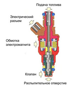 inzhektor2